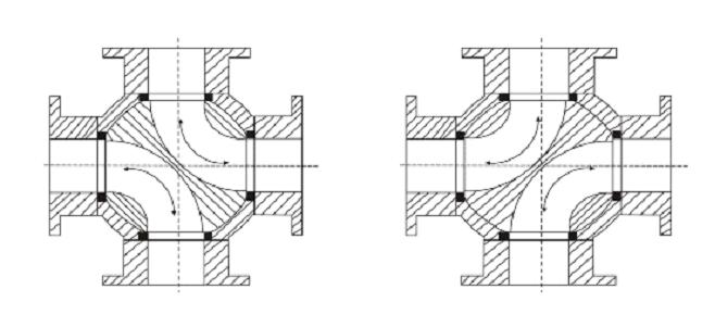 四通分料机内部结构图